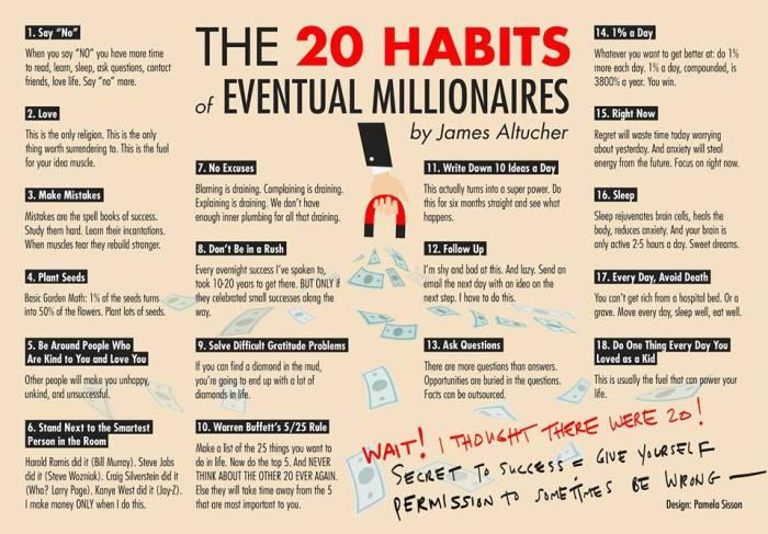 habits1